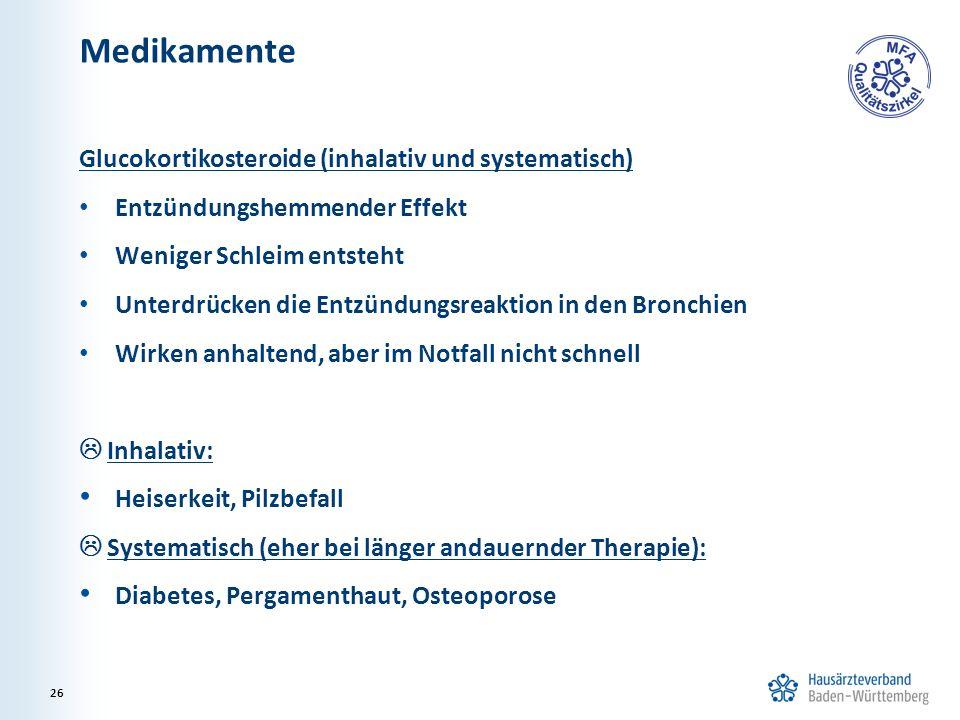 Medikamente Glucokortikosteroide (inhalativ und systematisch)