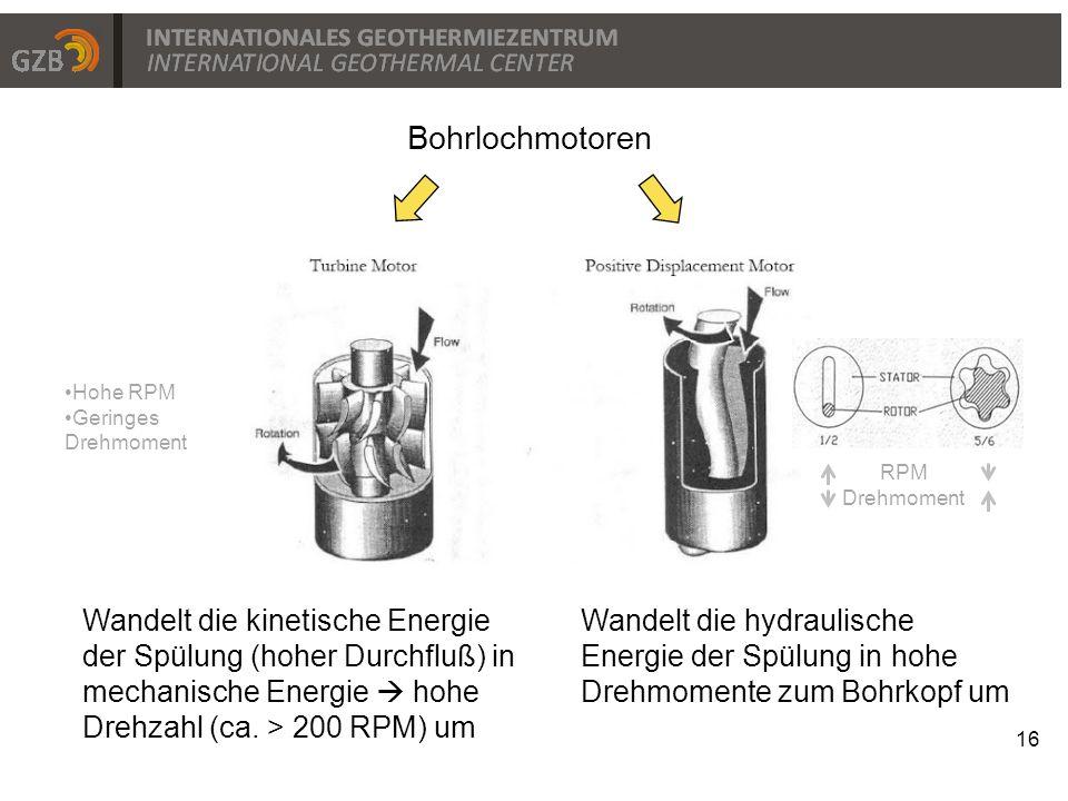 Bohrlochmotoren Hohe RPM. Geringes Drehmoment. RPM. Drehmoment.