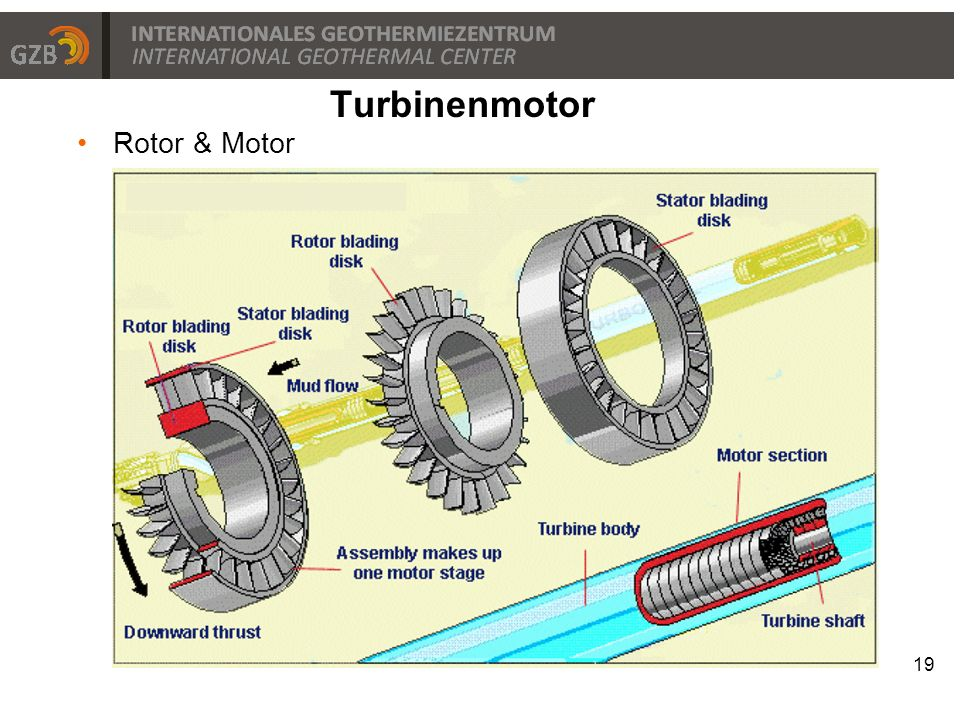 Turbinenmotor Rotor & Motor