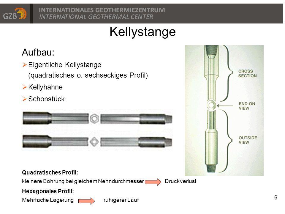 Kellystange Aufbau: Eigentliche Kellystange (quadratisches o. sechseckiges Profil) Kellyhähne. Schonstück.