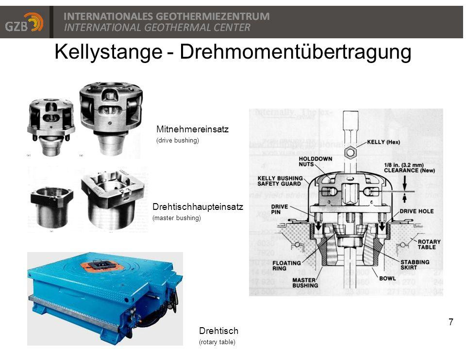 Kellystange - Drehmomentübertragung
