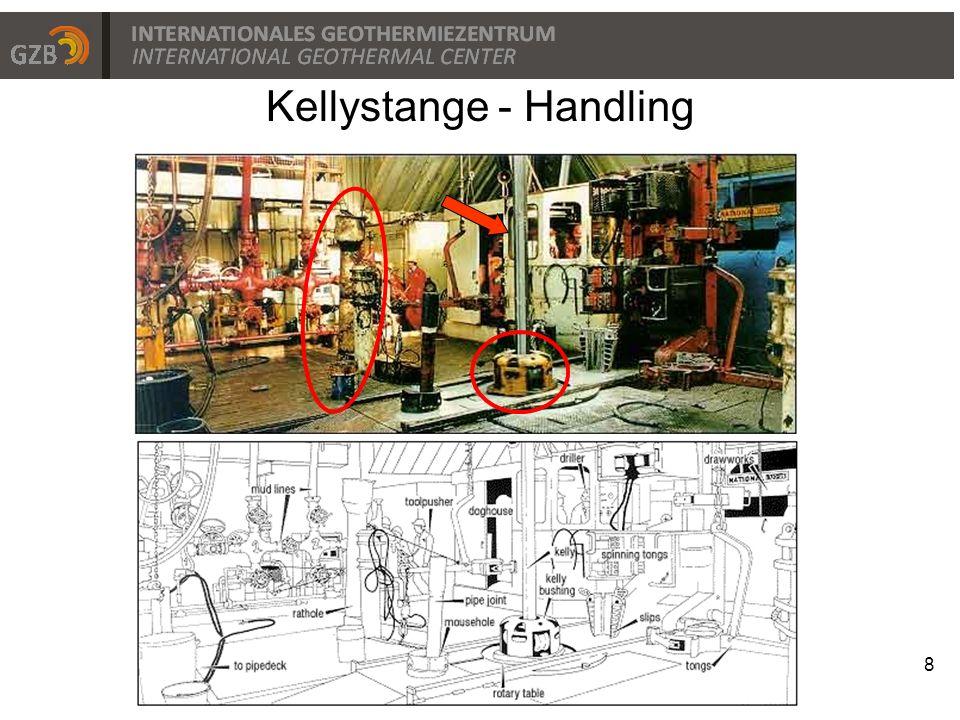 Kellystange - Handling