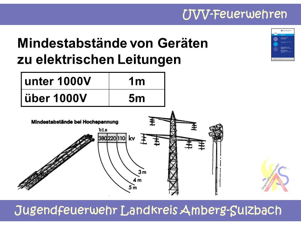 Mindestabstände von Geräten zu elektrischen Leitungen
