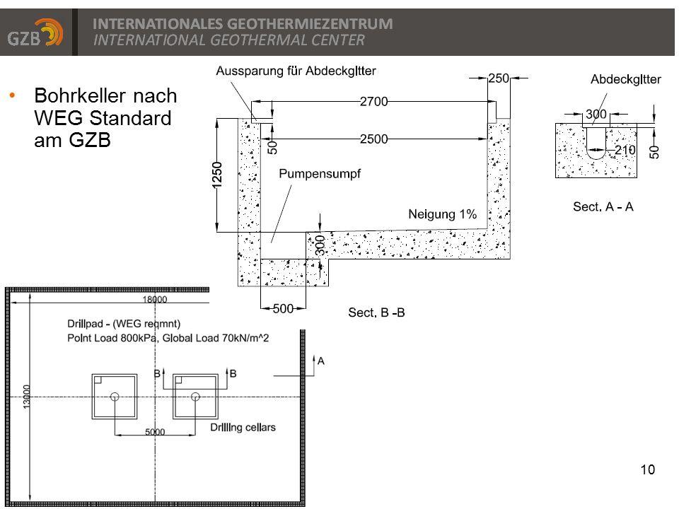 Bohrkeller nach WEG Standard am GZB