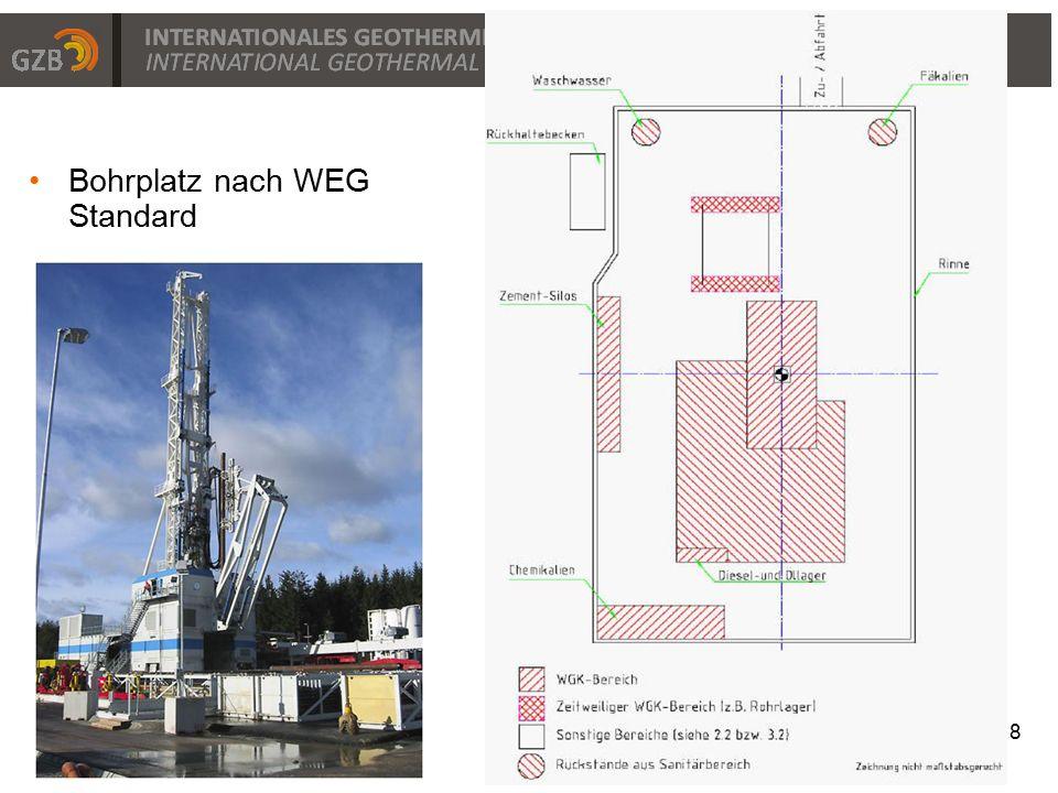 Bohrplatz nach WEG Standard