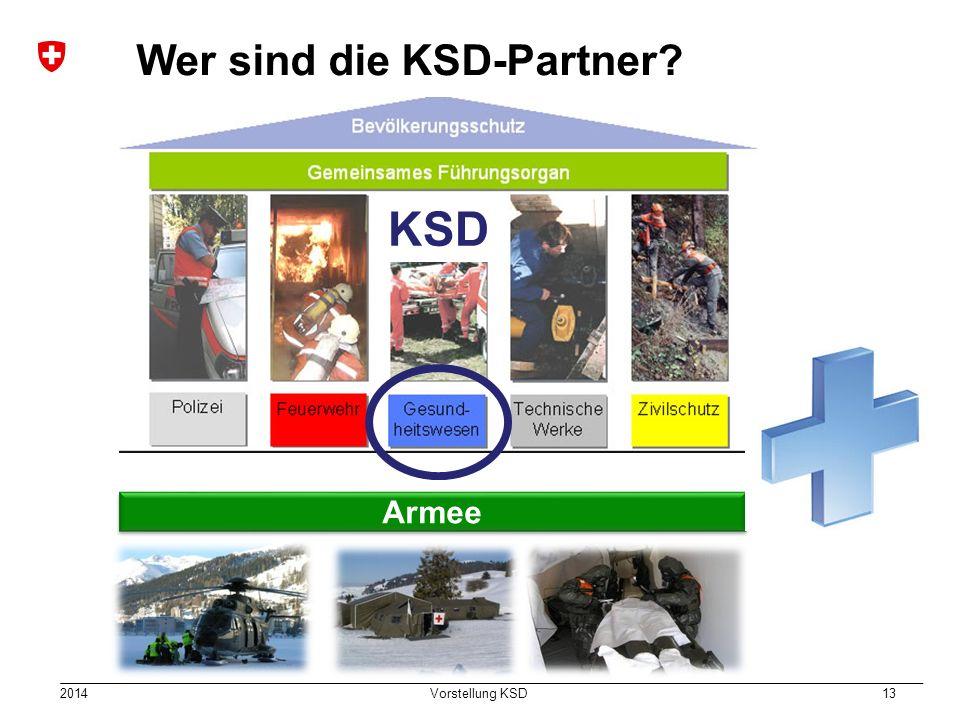 Wer sind die KSD-Partner