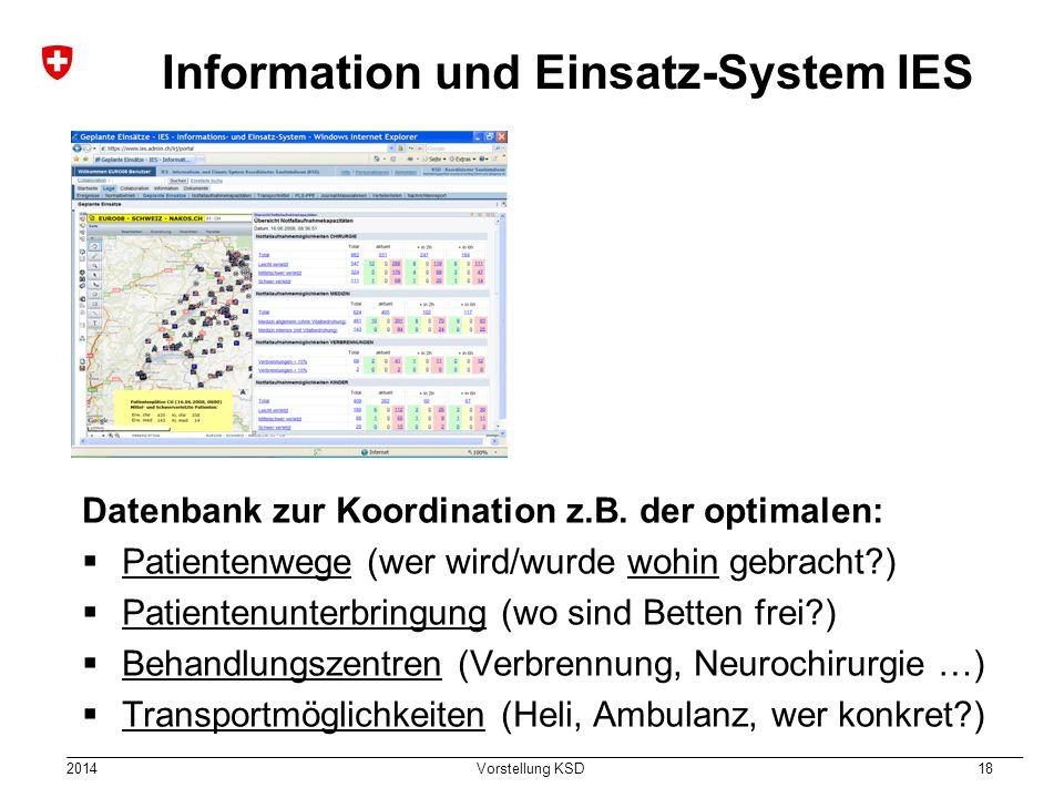 Information und Einsatz-System IES