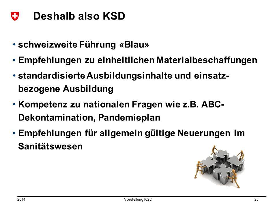 Deshalb also KSD schweizweite Führung «Blau»