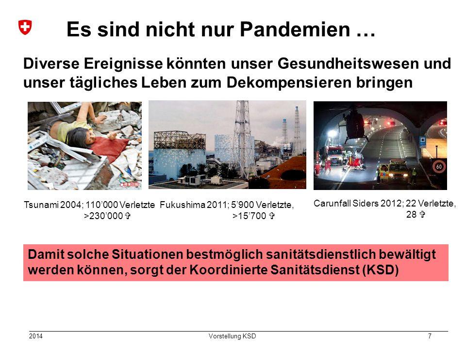 Es sind nicht nur Pandemien …