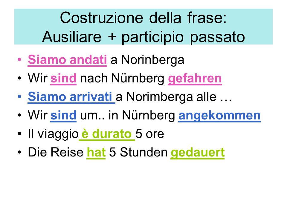 Costruzione della frase: Ausiliare + participio passato