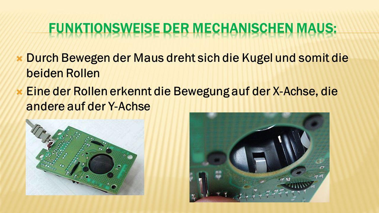 Funktionsweise der Mechanischen Maus: