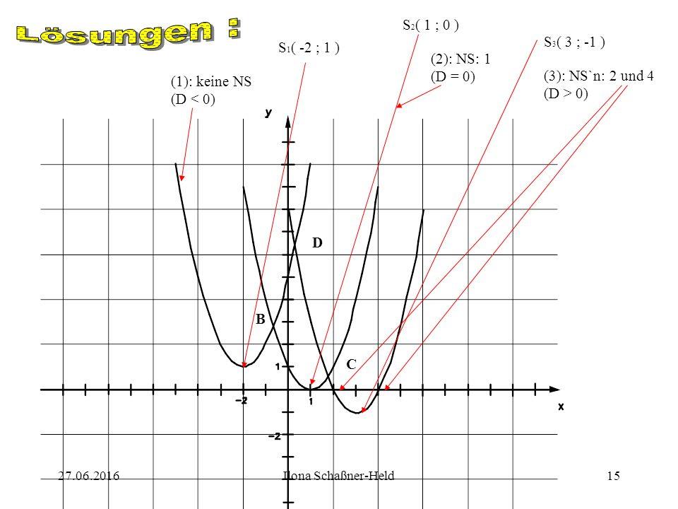 Lösungen : S2( 1 ; 0 ) S3( 3 ; -1 ) S1( -2 ; 1 ) (2): NS: 1 (D = 0)