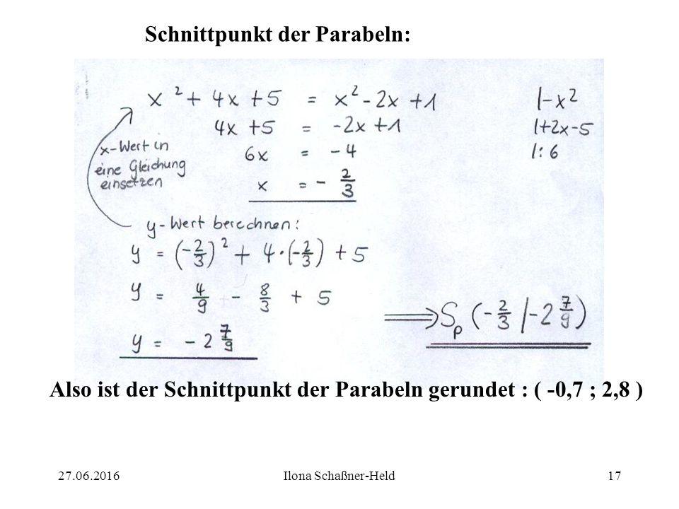 Schnittpunkt der Parabeln: