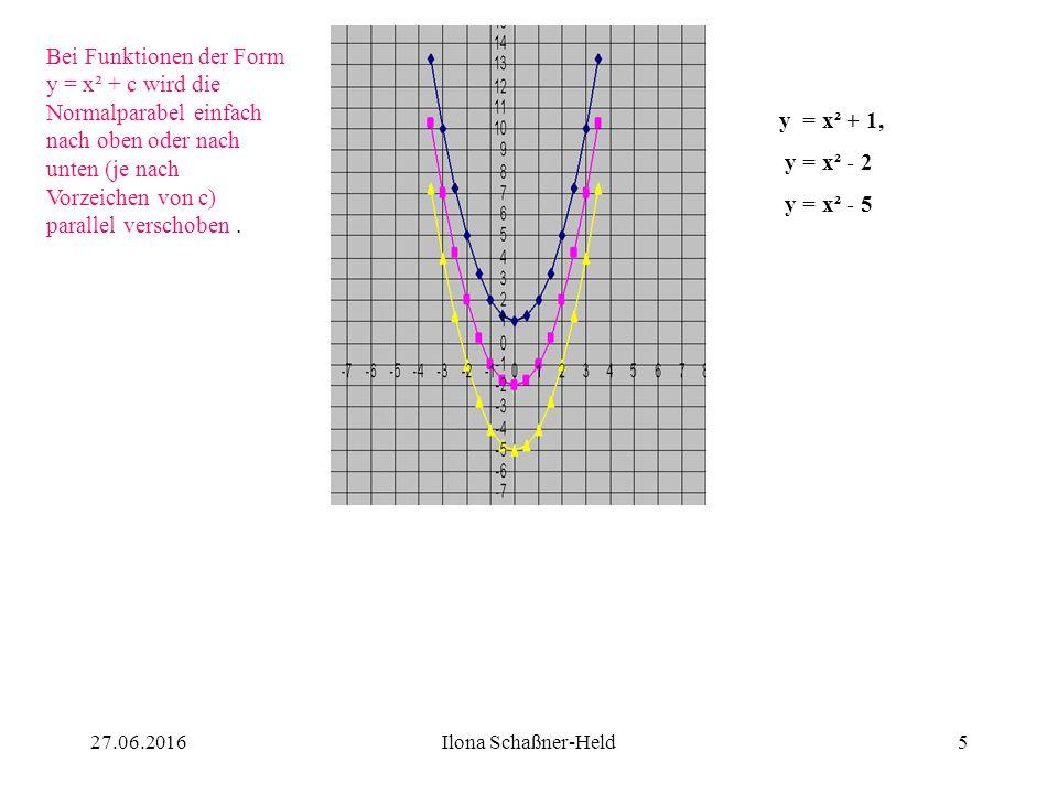 Bei Funktionen der Form y = x² + c wird die Normalparabel einfach nach oben oder nach unten (je nach Vorzeichen von c) parallel verschoben .