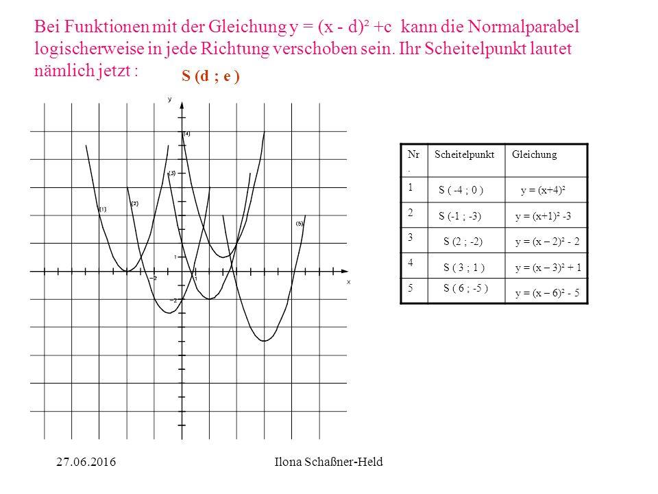 Bei Funktionen mit der Gleichung y = (x - d)² +c kann die Normalparabel logischerweise in jede Richtung verschoben sein. Ihr Scheitelpunkt lautet nämlich jetzt :
