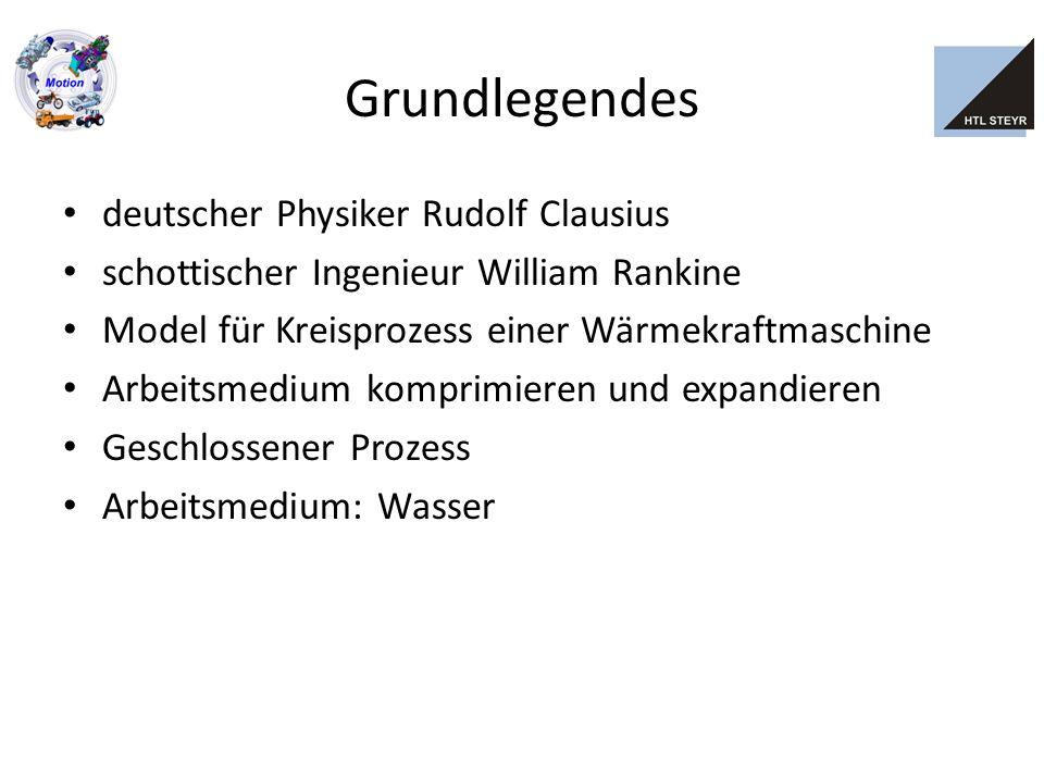 Grundlegendes deutscher Physiker Rudolf Clausius