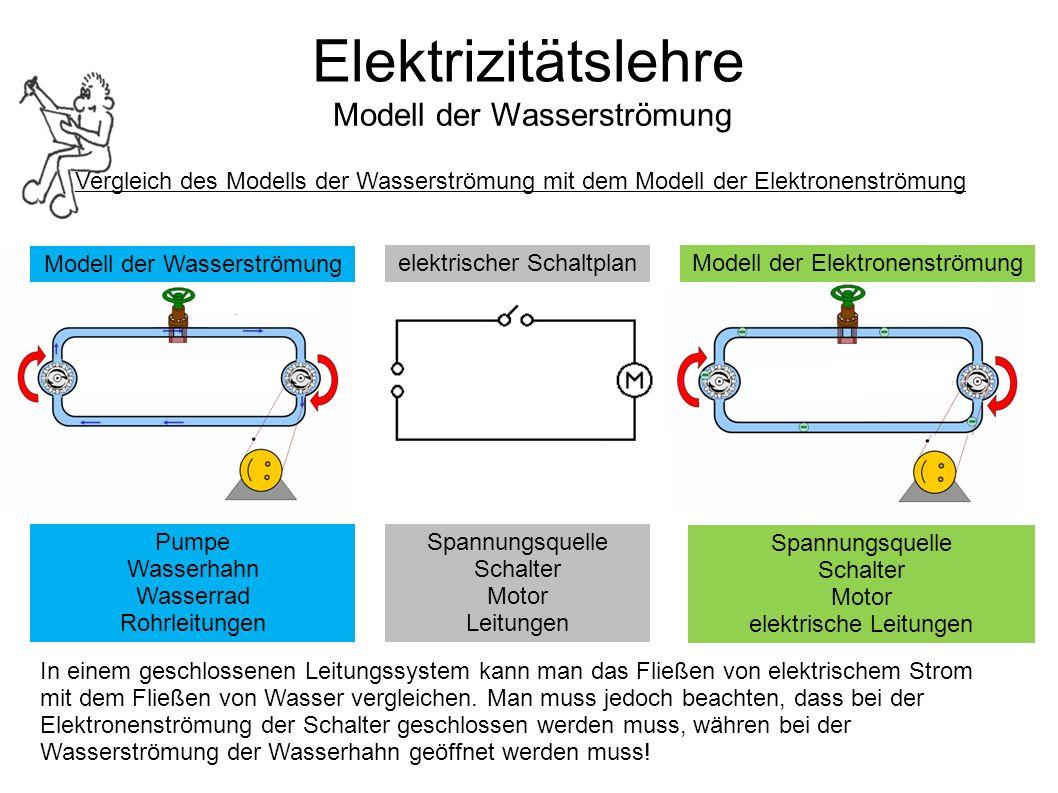 Elektrizitätslehre Modell der Wasserströmung