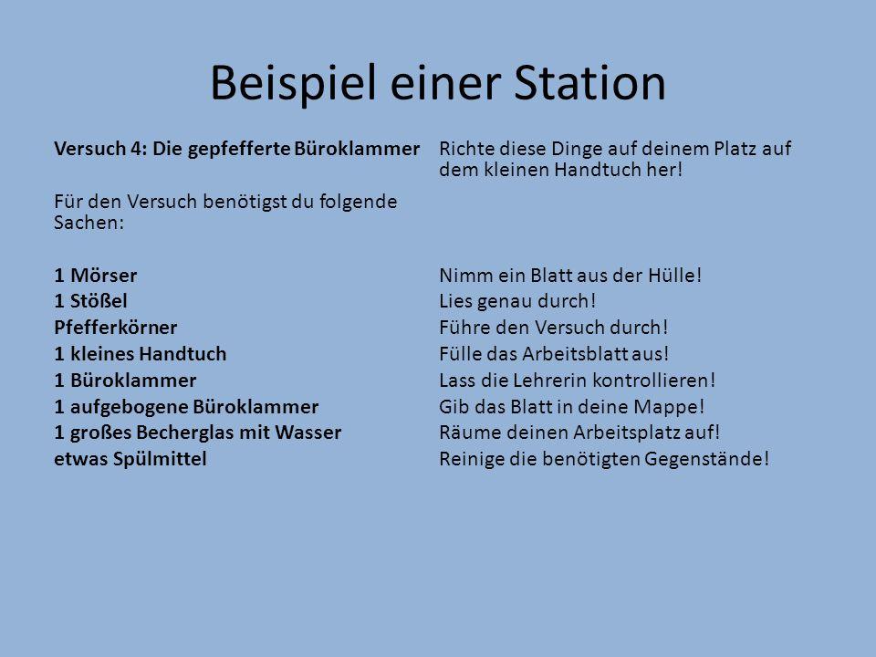 Beispiel einer Station