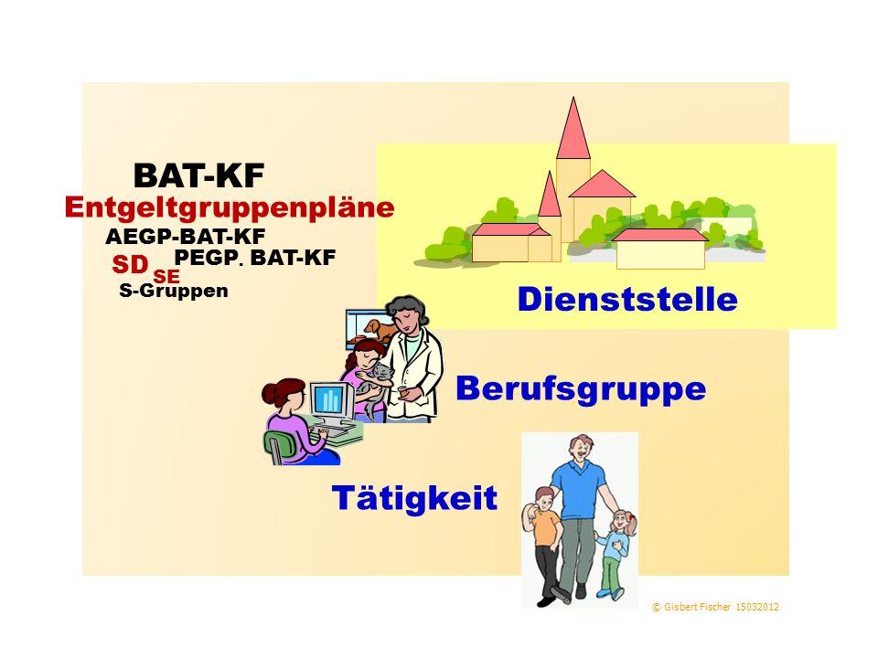 BAT-KF Dienststelle Berufsgruppe Tätigkeit Entgeltgruppenpläne SD