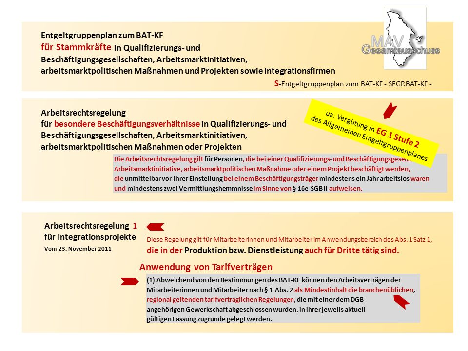 MAV Gesamtausschuss für Stammkräfte in Qualifizierungs- und