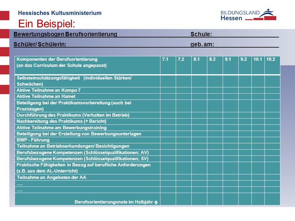 Ein Beispiel: Bewertungsbogen Berufsorientierung Schule: