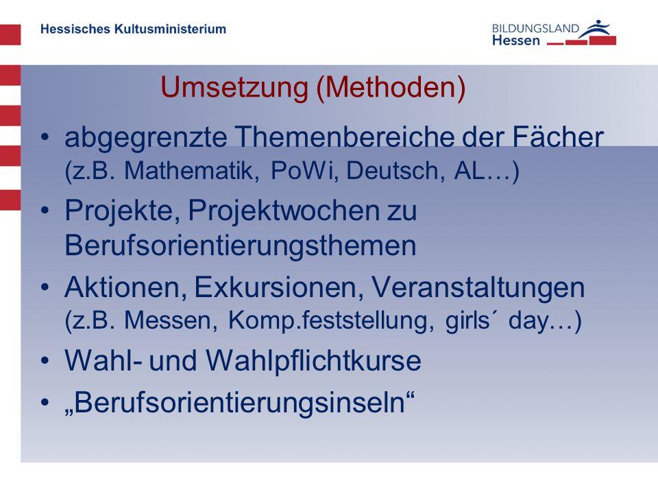 Umsetzung (Methoden) abgegrenzte Themenbereiche der Fächer (z.B. Mathematik, PoWi, Deutsch, AL…)