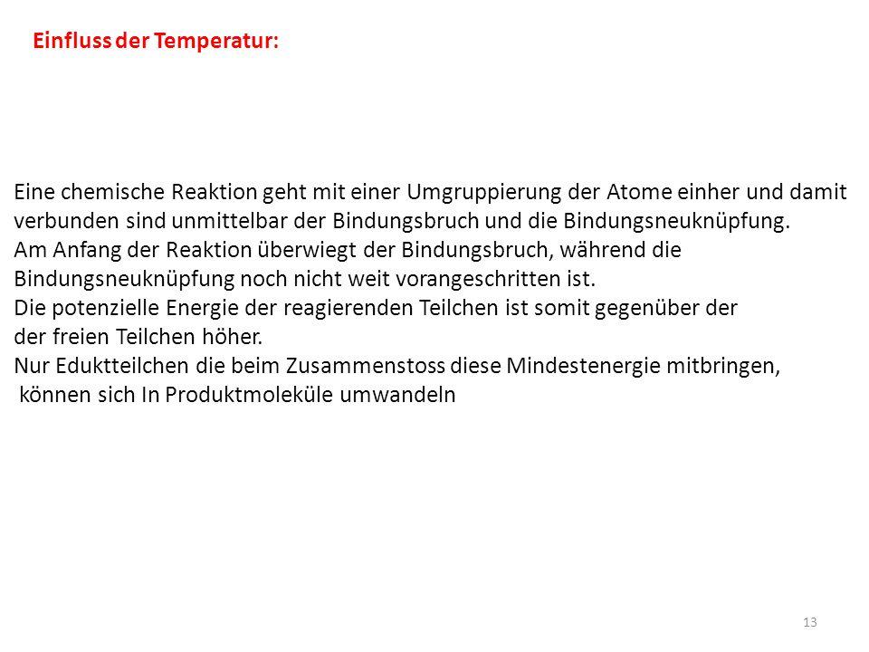 Einfluss der Temperatur: