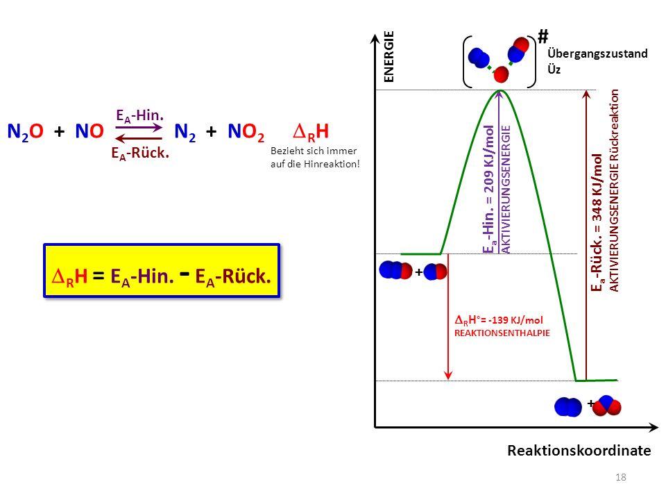 # N2O + NO N2 + NO2 DRH DRH = EA-Hin. - EA-Rück. EA-Hin. EA-Rück.