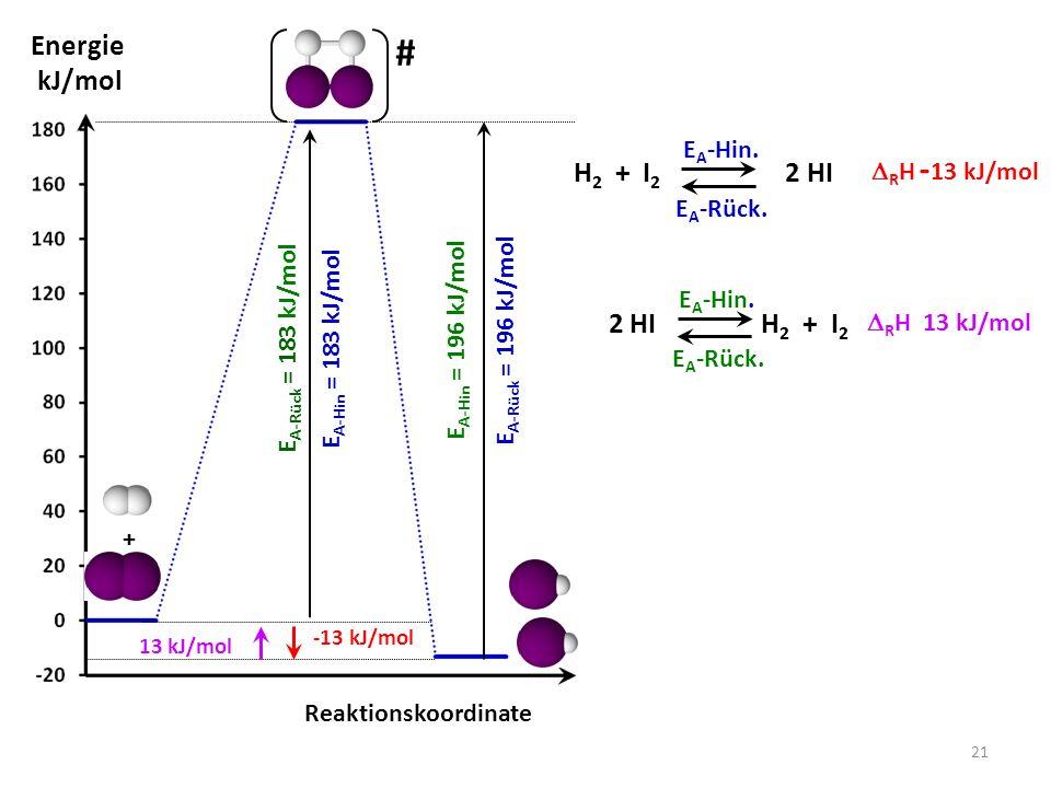# Energie kJ/mol H2 + I2 2 HI 2 HI H2 + I2 EA-Hin. DRH -13 kJ/mol