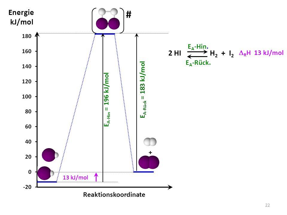 # Energie kJ/mol 2 HI H2 + I2 EA-Hin. DRH 13 kJ/mol EA-Rück.