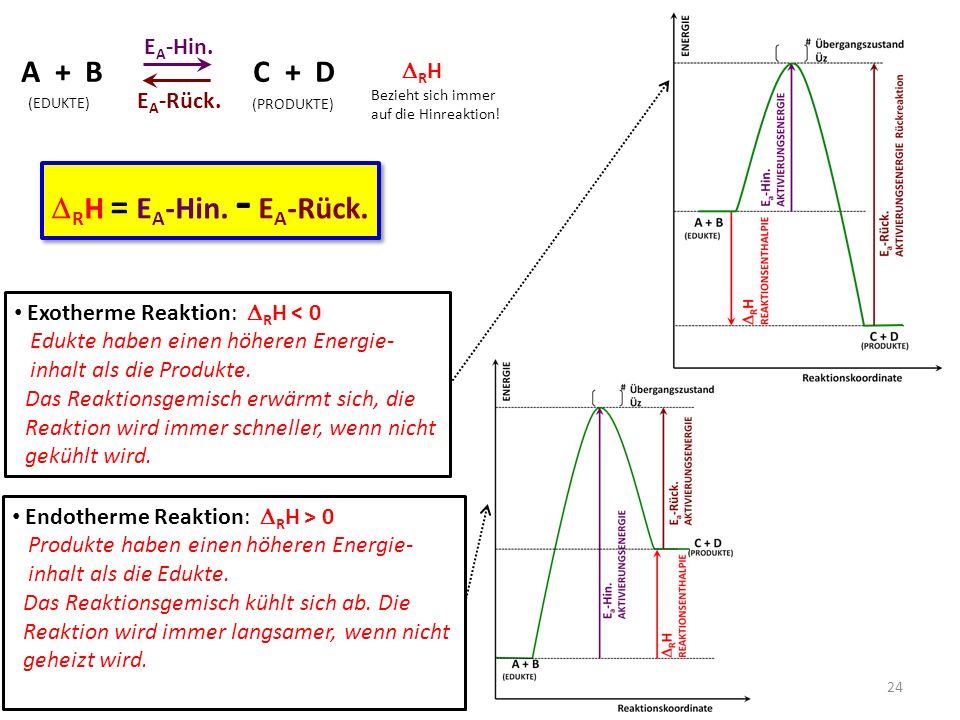 A + B C + D DRH = EA-Hin. - EA-Rück. EA-Hin. DRH EA-Rück.