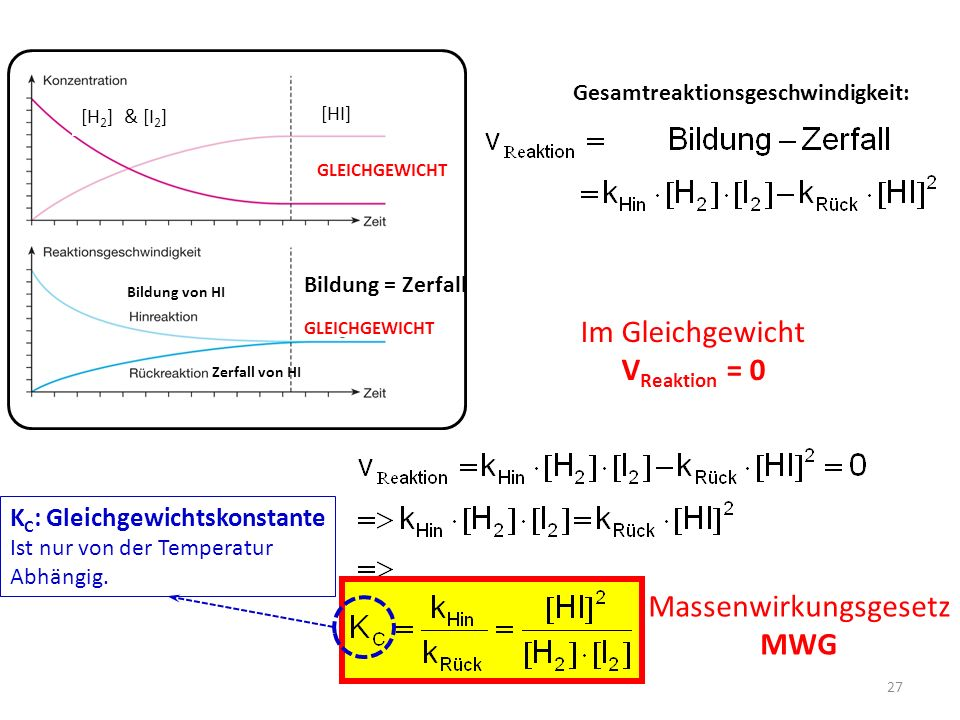 Massenwirkungsgesetz MWG