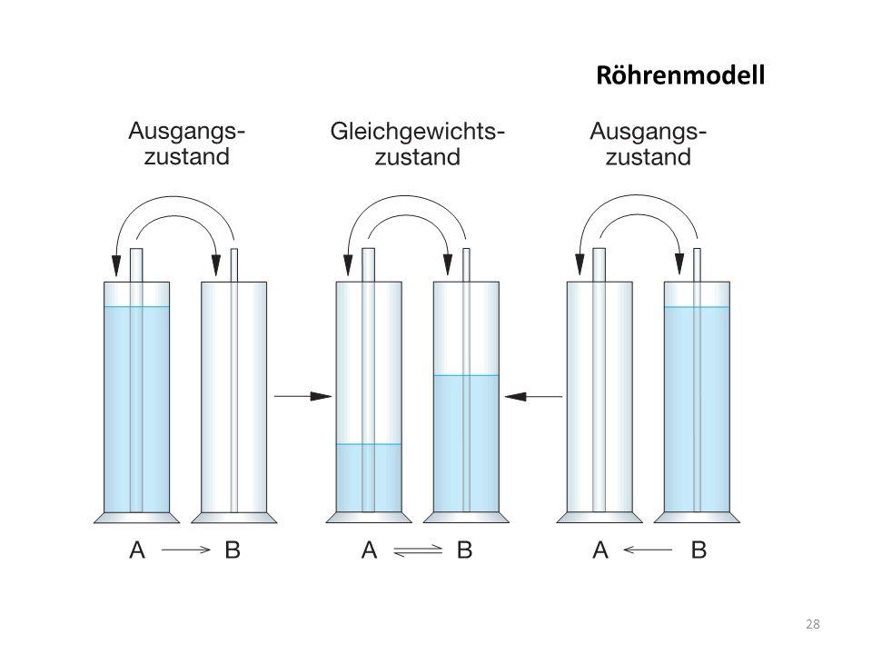 Röhrenmodell