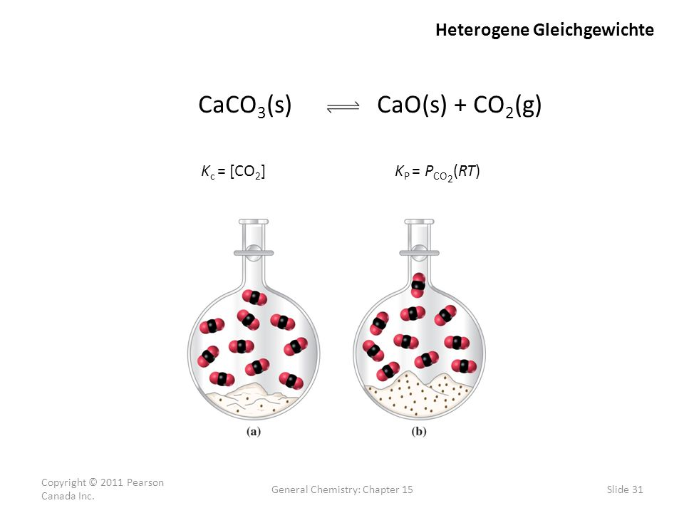 General Chemistry: Chapter 15
