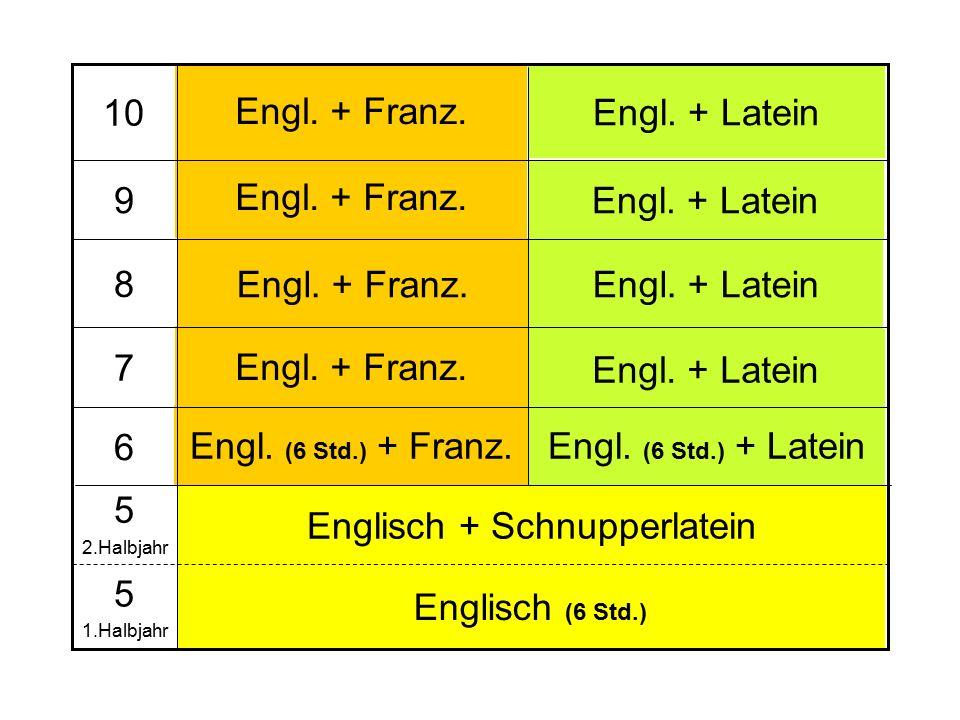 Englisch + Schnupperlatein