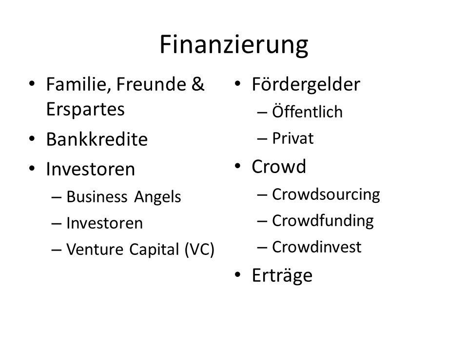 Finanzierung Familie, Freunde & Erspartes Fördergelder Bankkredite