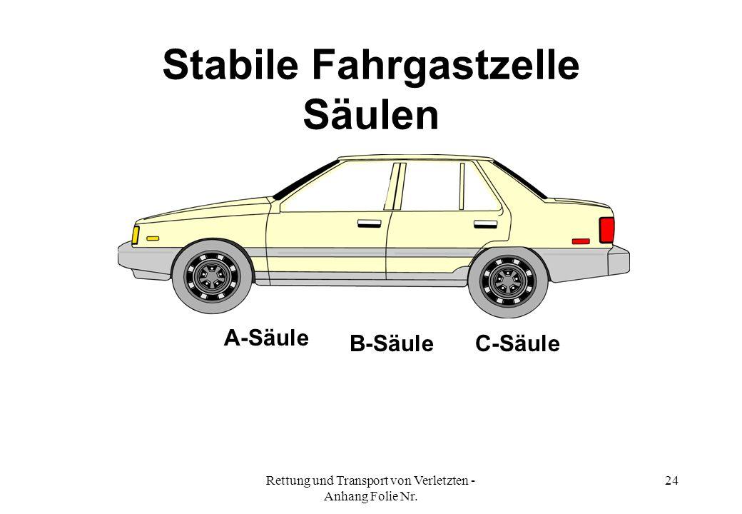 Stabile Fahrgastzelle Säulen