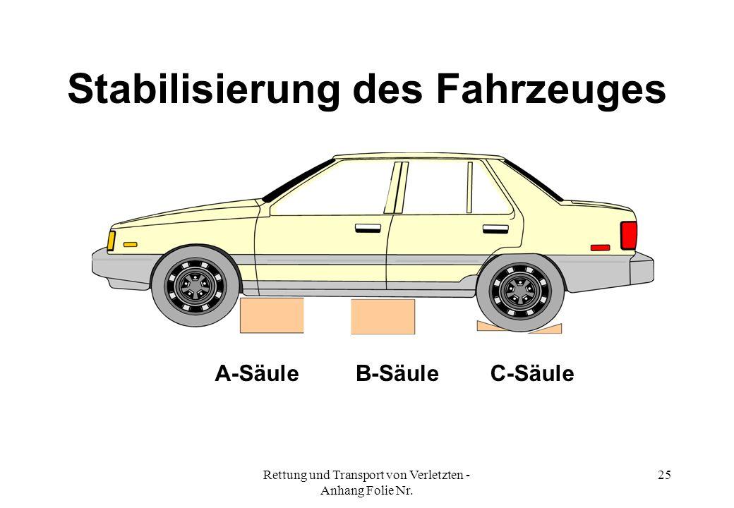 Stabilisierung des Fahrzeuges
