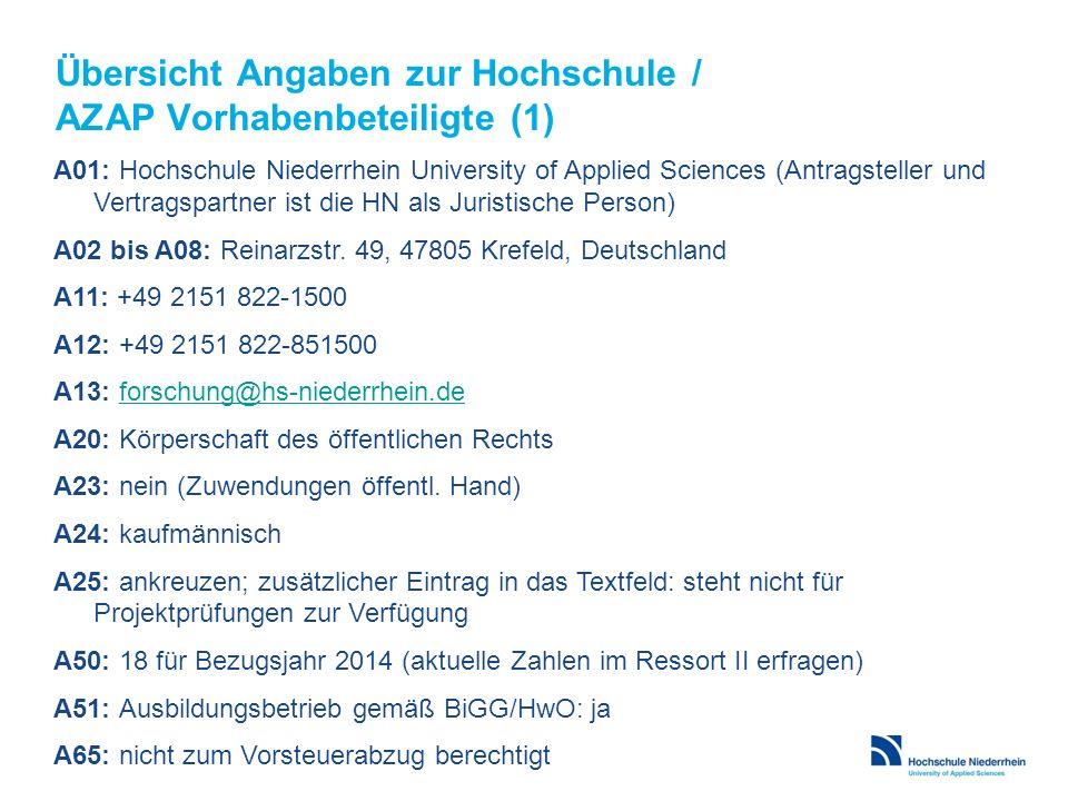 Übersicht Angaben zur Hochschule / AZAP Vorhabenbeteiligte (1)