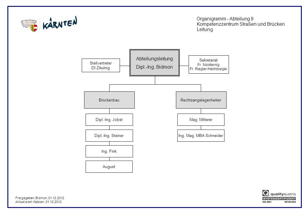 Organigramm - Abteilung 9 Kompetenzzentrum Straßen und Brücken Leitung