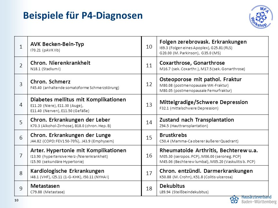 Beispiele für P4-Diagnosen