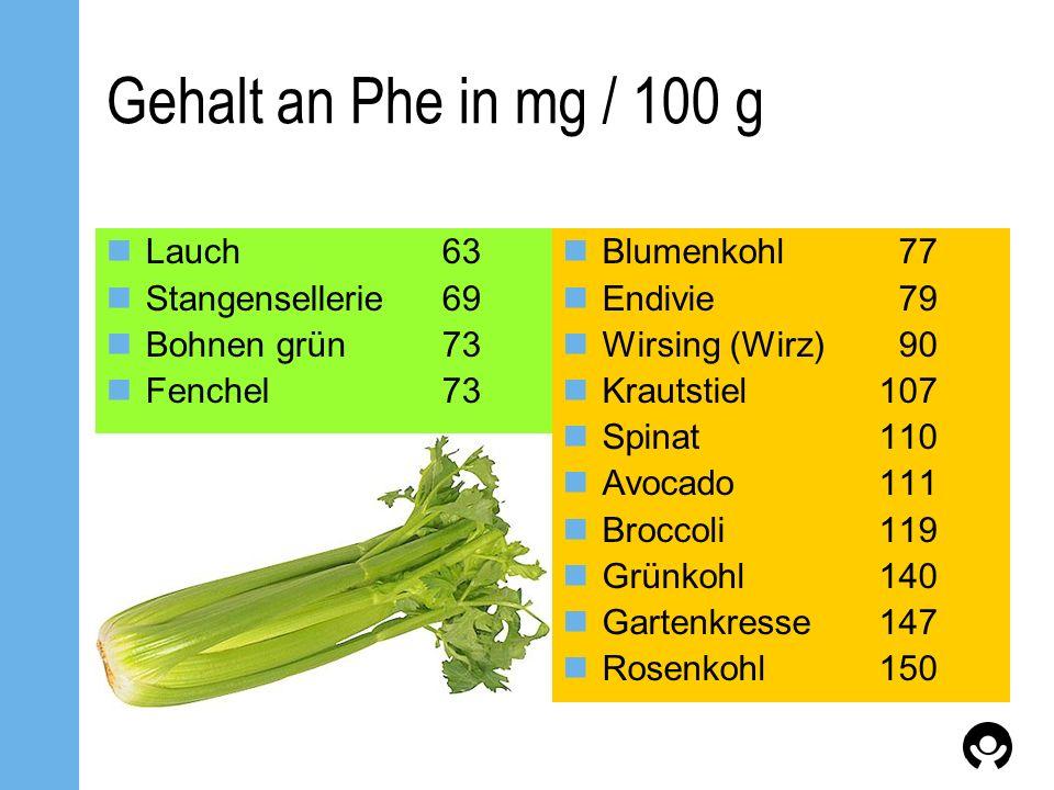 Gehalt an Phe in mg / 100 g Lauch 63 Stangensellerie 69 Bohnen grün 73
