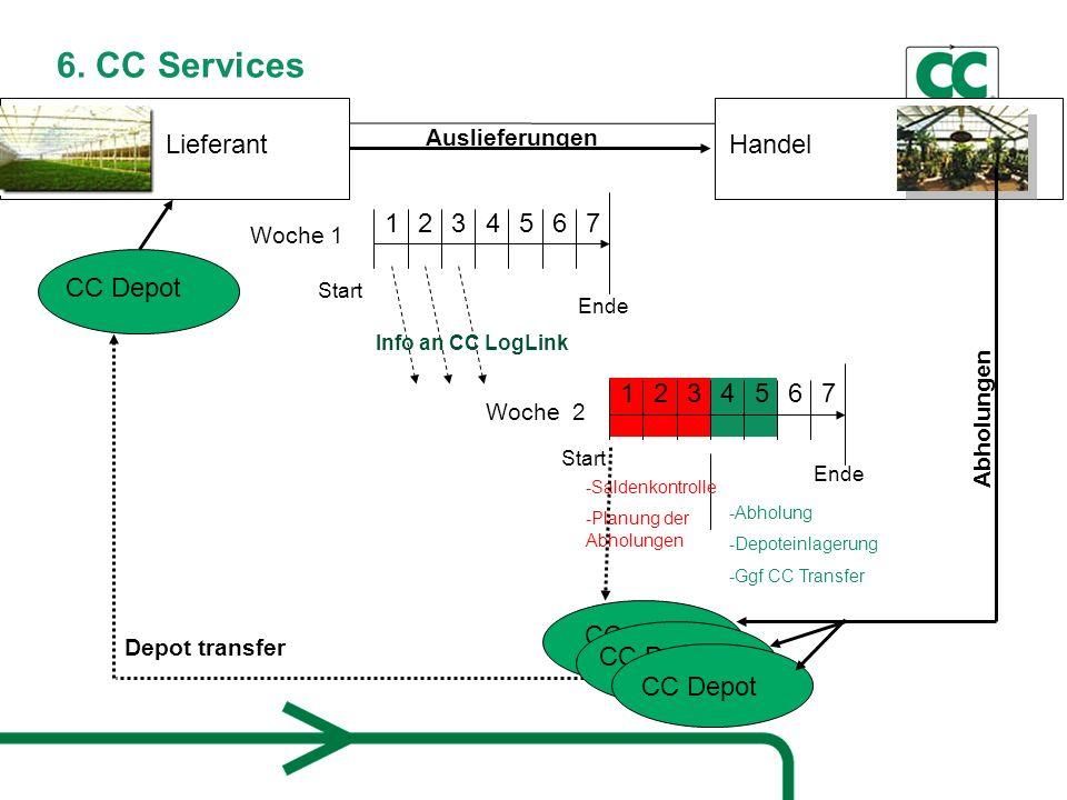 6. CC Services Lieferant Handel 1 2 3 4 5 6 7 CC Depot 1 2 3 4 5 6 7