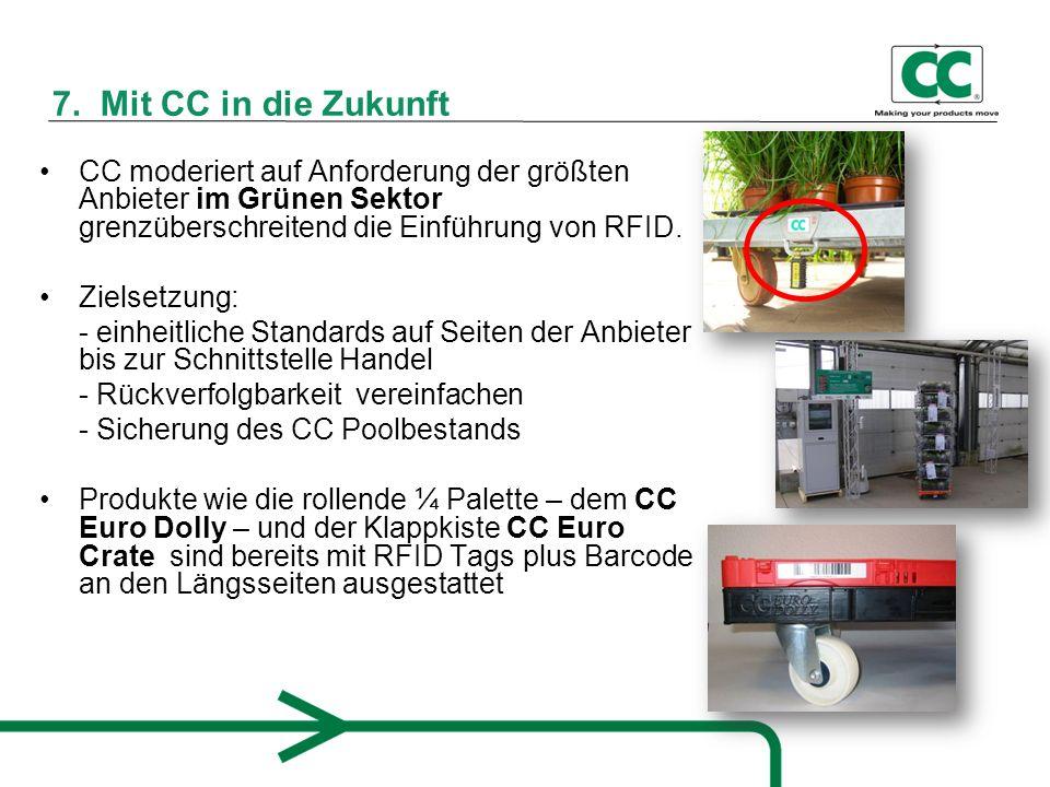 7. Mit CC in die Zukunft CC moderiert auf Anforderung der größten Anbieter im Grünen Sektor grenzüberschreitend die Einführung von RFID.