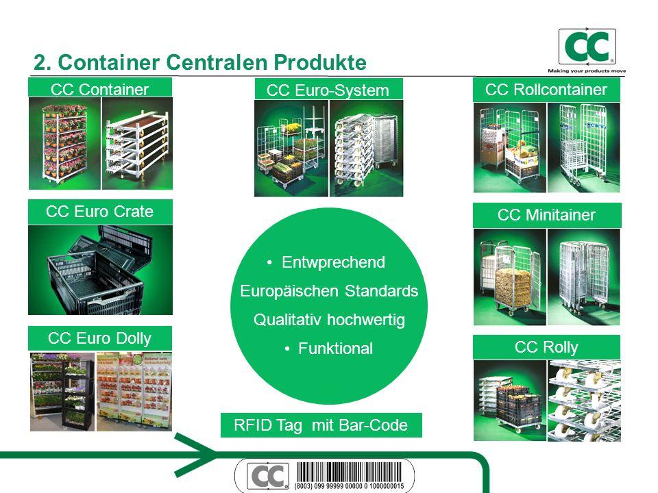 2. Container Centralen Produkte