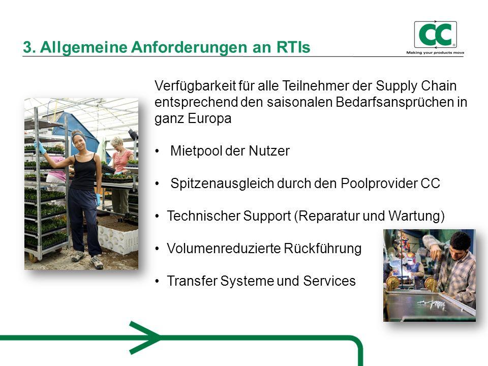 3. Allgemeine Anforderungen an RTIs