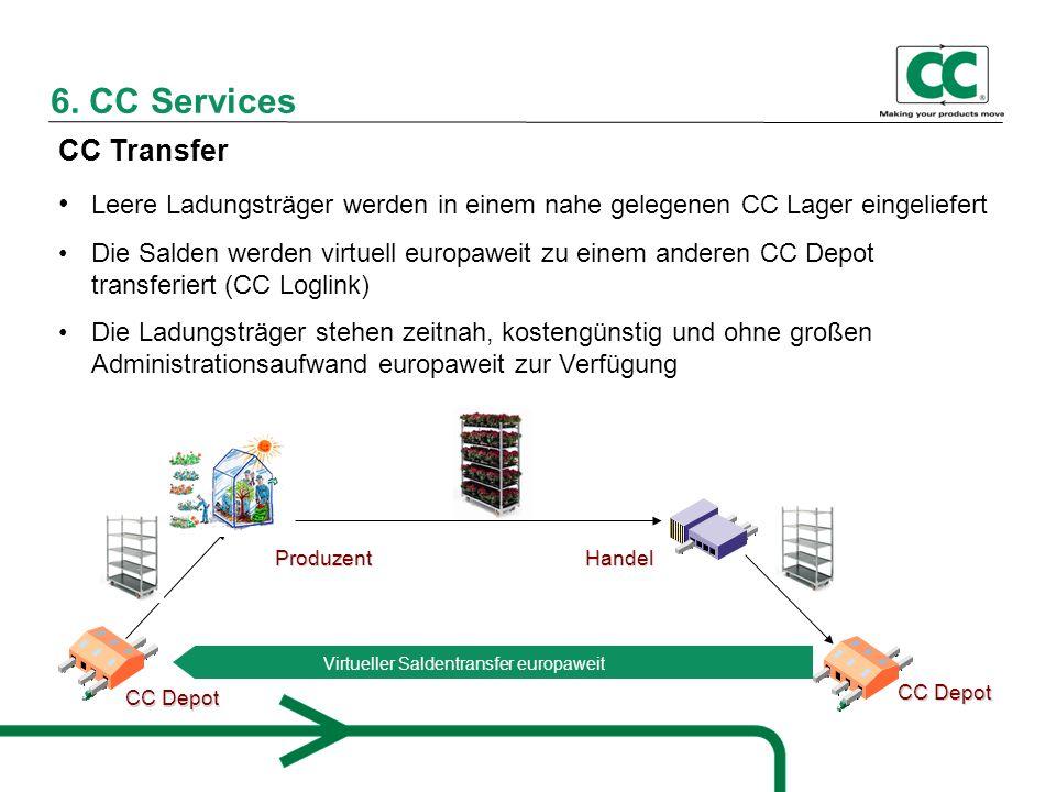 6. CC Services CC Transfer