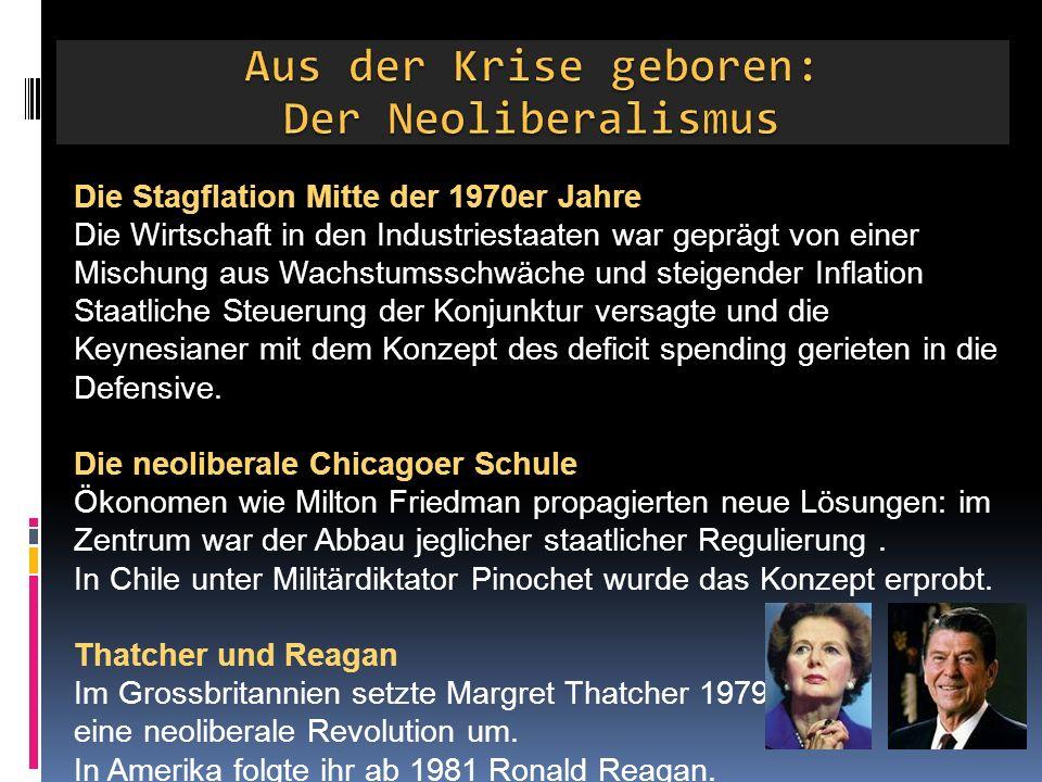 Aus der Krise geboren: Der Neoliberalismus