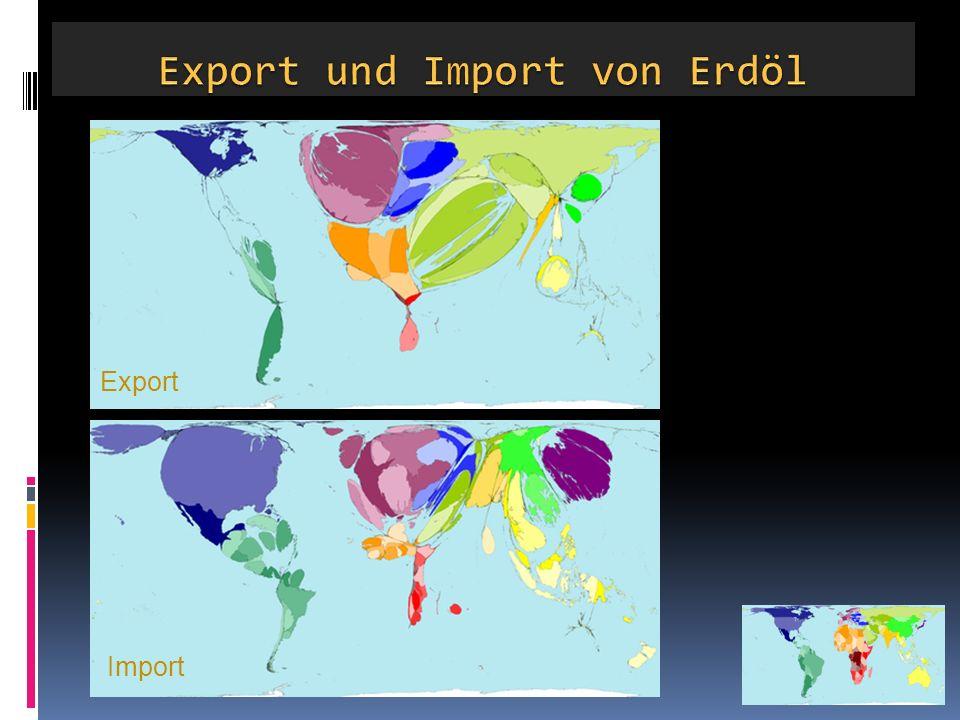 Export und Import von Erdöl