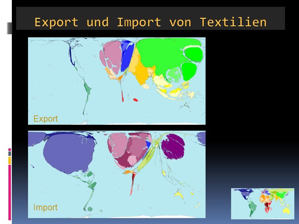 Export und Import von Textilien